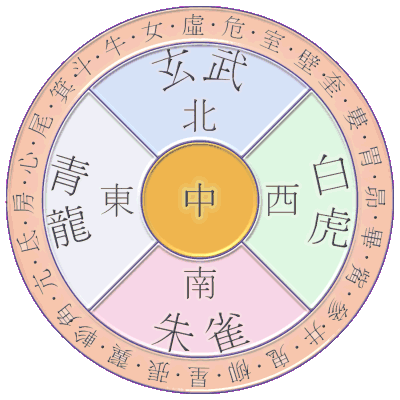 The Traditional Chinese Calendar